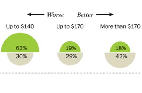 Hospice profits vs. quality care